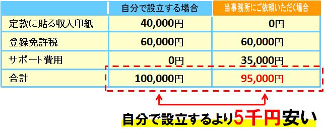 godosetsuritsu3-thumb-680x272-92
